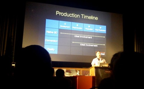 Ideal and actual timelines for stereoscopic production. As Grant Anderson from Sony Pictures' 3D Technology Center pointed out, stereo artists are currently often brought in far too late in the process.