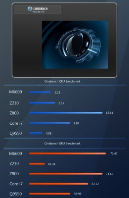 120820_Dell_CineBench_Scores
