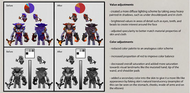 Character Design Lineup : Valve releases useful character design guide cg channel