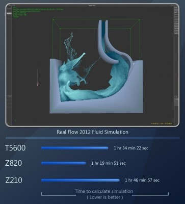 121204_Dell_RealFlow_T5600