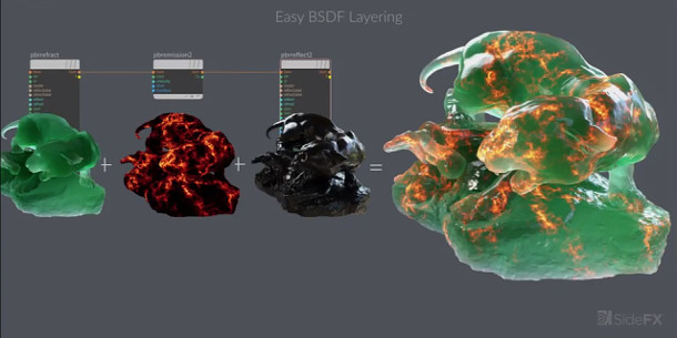 Side Effects Software releases Houdini 16 | CG Channel