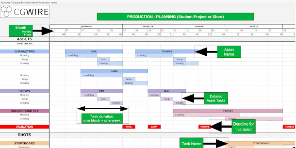 Get Cgwire S Free Production Tracking Spreadsheets Cg Channel